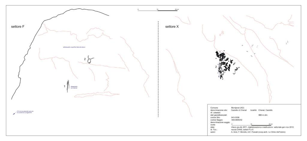 CHN3, settori F, X